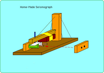 Home-Made Seismograph