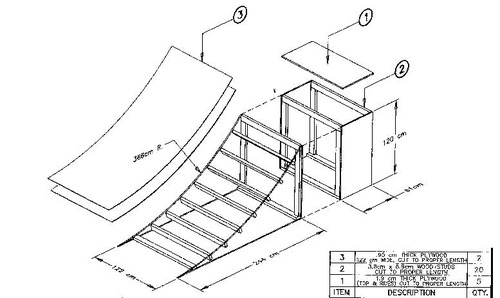 Kids Skateboarding  Free Skateboarding Ramp Plans  Blue Prints  Pic