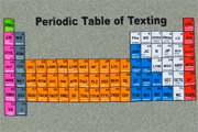 Periodic Table of Texting
