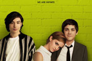 Preview the perks of being a wallflower pre