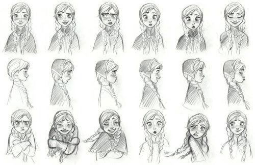 Anna's Facial Modelling sheet