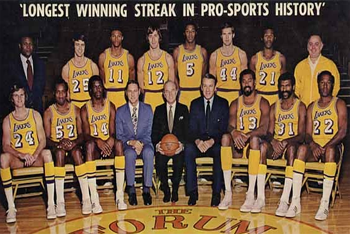 Greatest Winning Streaks in Pro Sports