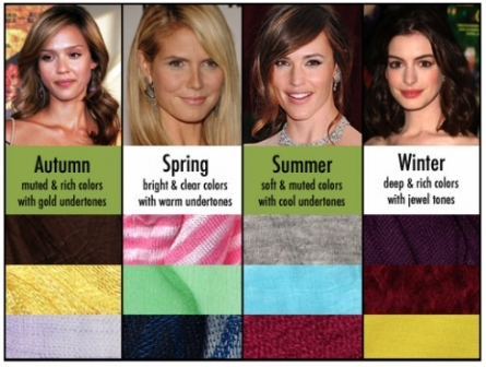 Your best color by season