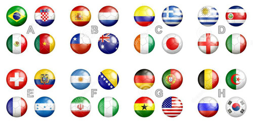 2014 FIFA World Cup Competing Countries