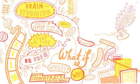 Visual learners may benefit from pictorial brainstorming.