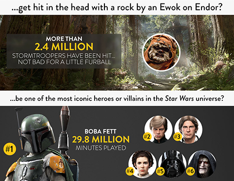 People love to play as Boba Fett.