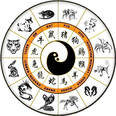Check out all the animals of the Chinese zodiac!