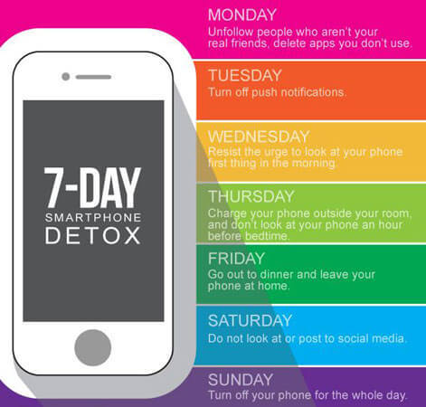 We challenge you to a 7-day mobile detox.