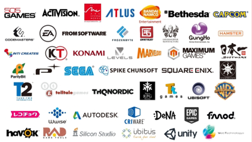 A list of third party developers working on the Switch.
