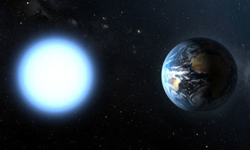 Space Term Glossary Asteroid Constellation Eclipse