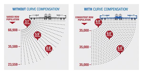 Curve%20Compensation%20600.jpg