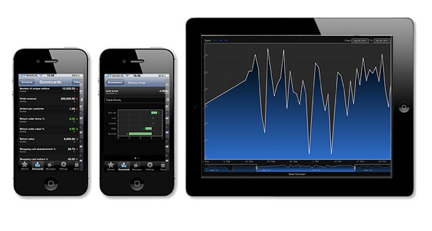 Mobile%20products%20%7c%20kpi%20dashboard