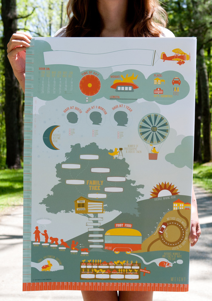 Forget the Baby Book. Interactive Infographics!