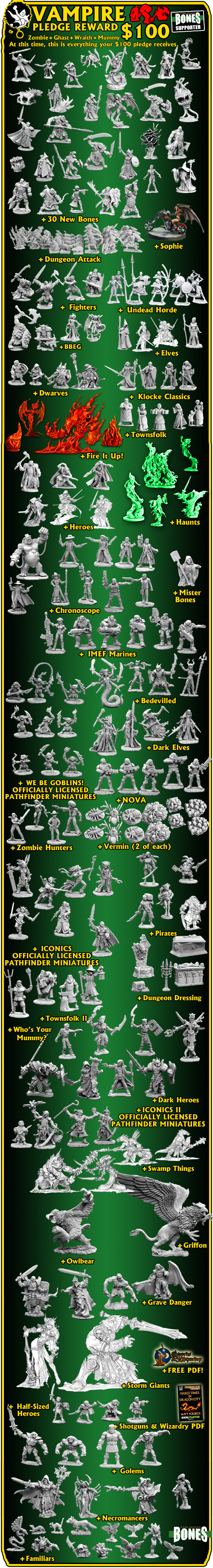 Reaper Miniatures Bones: An Evolution Of Gaming Miniatures