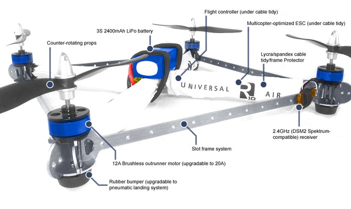 R quadrotor powerful inexpensive and customizable