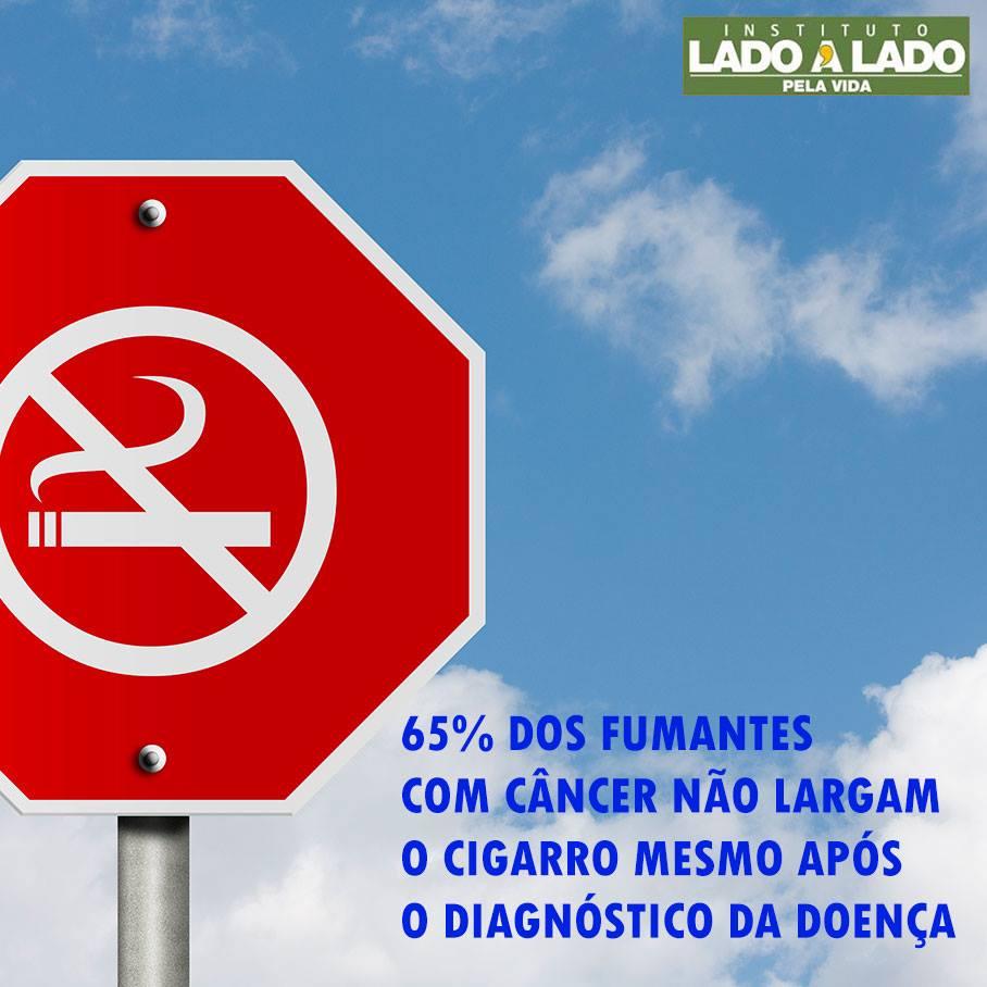 Estatística de fumantes com câncer
