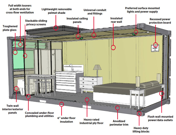 Cool shipping container homes landcentral Shipping container blueprints