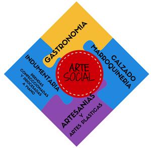 Arte social logo