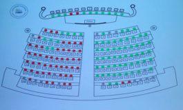 Congreso Nacional aprobó importantes iniciativas