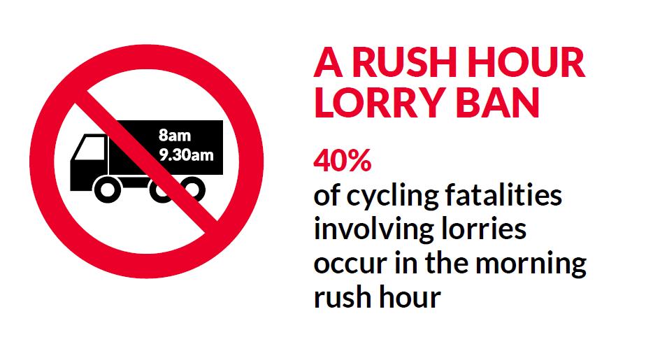 Rush Hour lorry ban