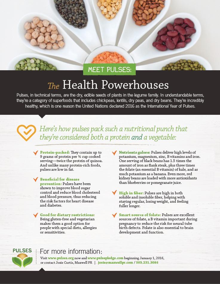 Pulses the Health Powerhouses
