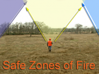 Safe Shooting Zones of Fire