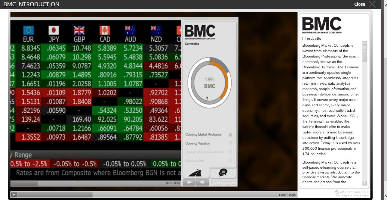 Bloomberg Market Concepts Business Tutorial Bloomberg Research