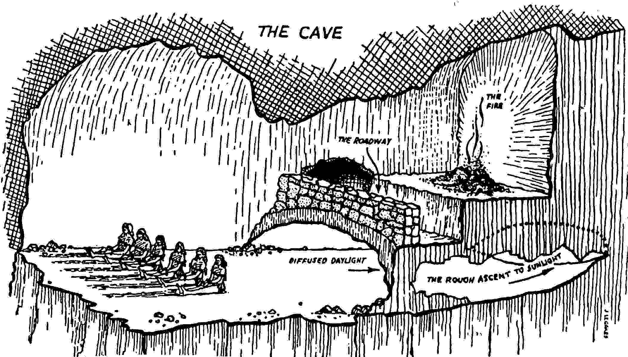home plato s republic libguides at new st andrews college the myth of the cave