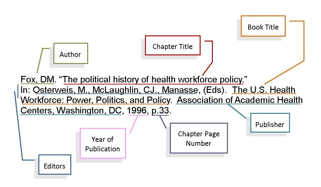 Anatomy of a Citation - PubMed - Searching Medical Literature - GSU ...