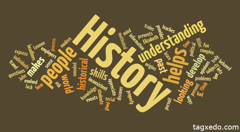 History Word Cloud