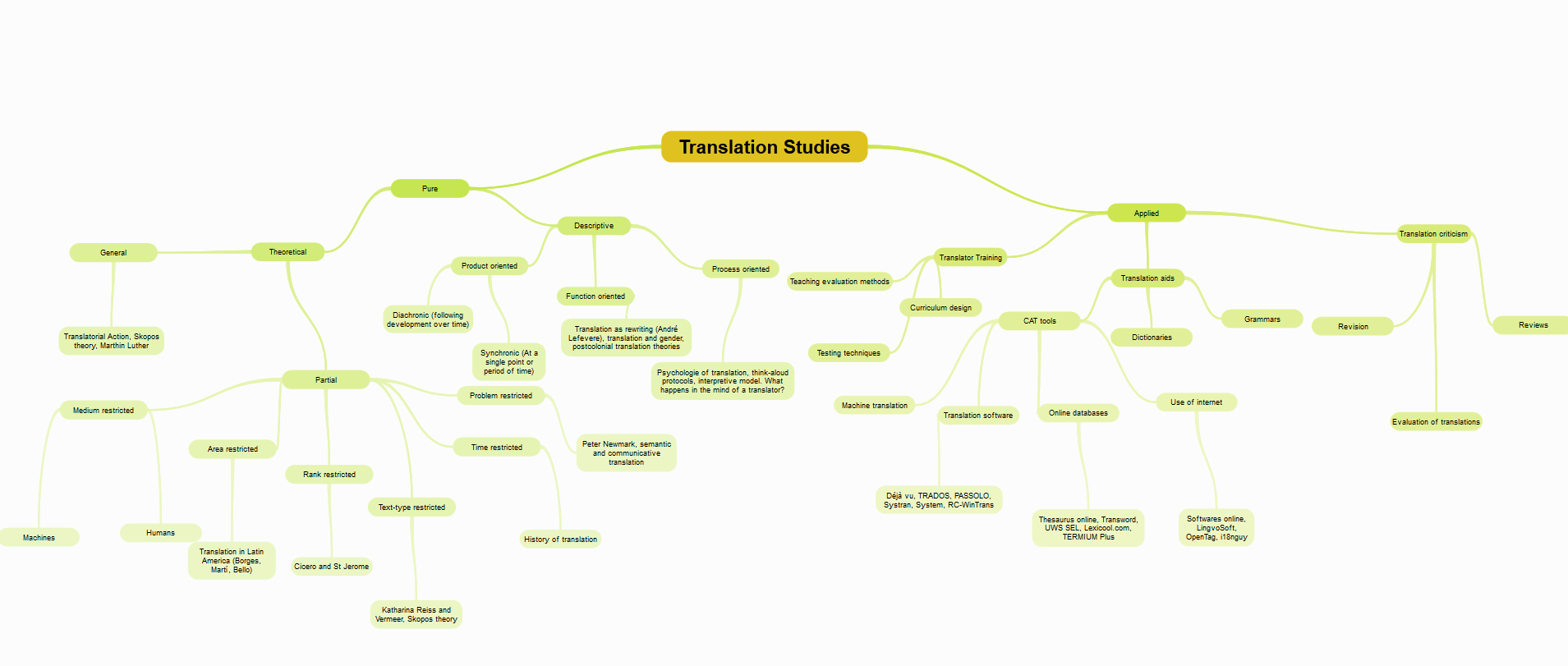 audiovisual translation thesis If you are studying the specialised translation you will also complete a research-based ma thesis or an ma translation the audio-visual translation.