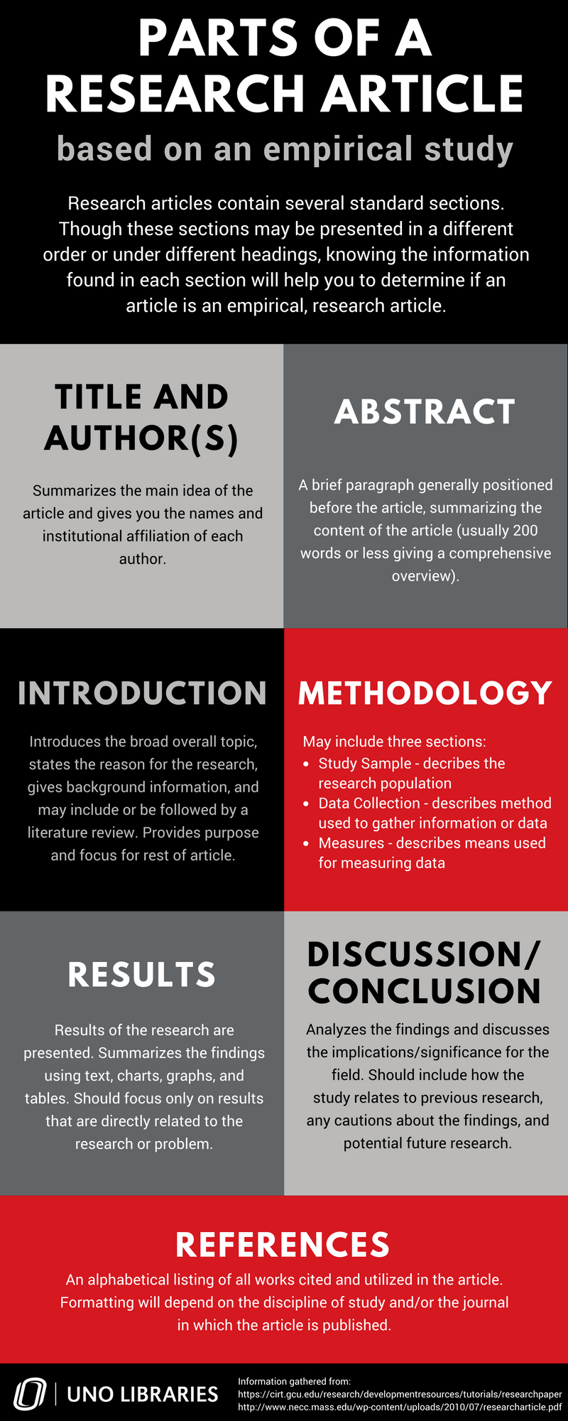 summarizing and presenting data essay Information on presenting data in tables and graphs can be found in the executive summary presenting survey results – report writing 5.
