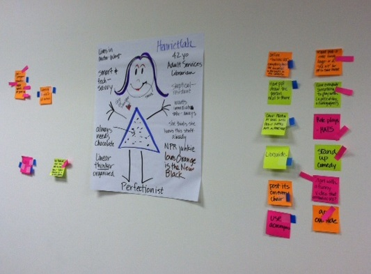 Photo of persona drawing and post-its on the wall