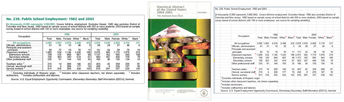 Historical Statistical Abstract of the United States - Quick Start ...