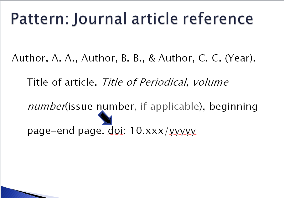 apa format doi The doi prefix (101037, in the case of apa journals) is a unique number of four or more digits assigned to organizations the suffix (rmh0000008) is assigned by the.