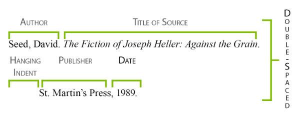 works cited citations - mla