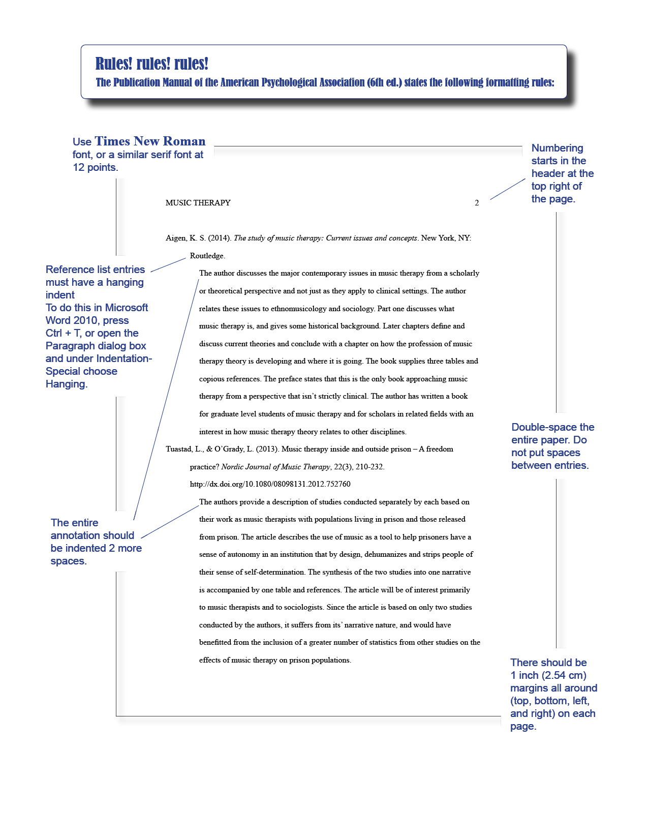 Sample Page: Apaformatted Annotated Bibliography: