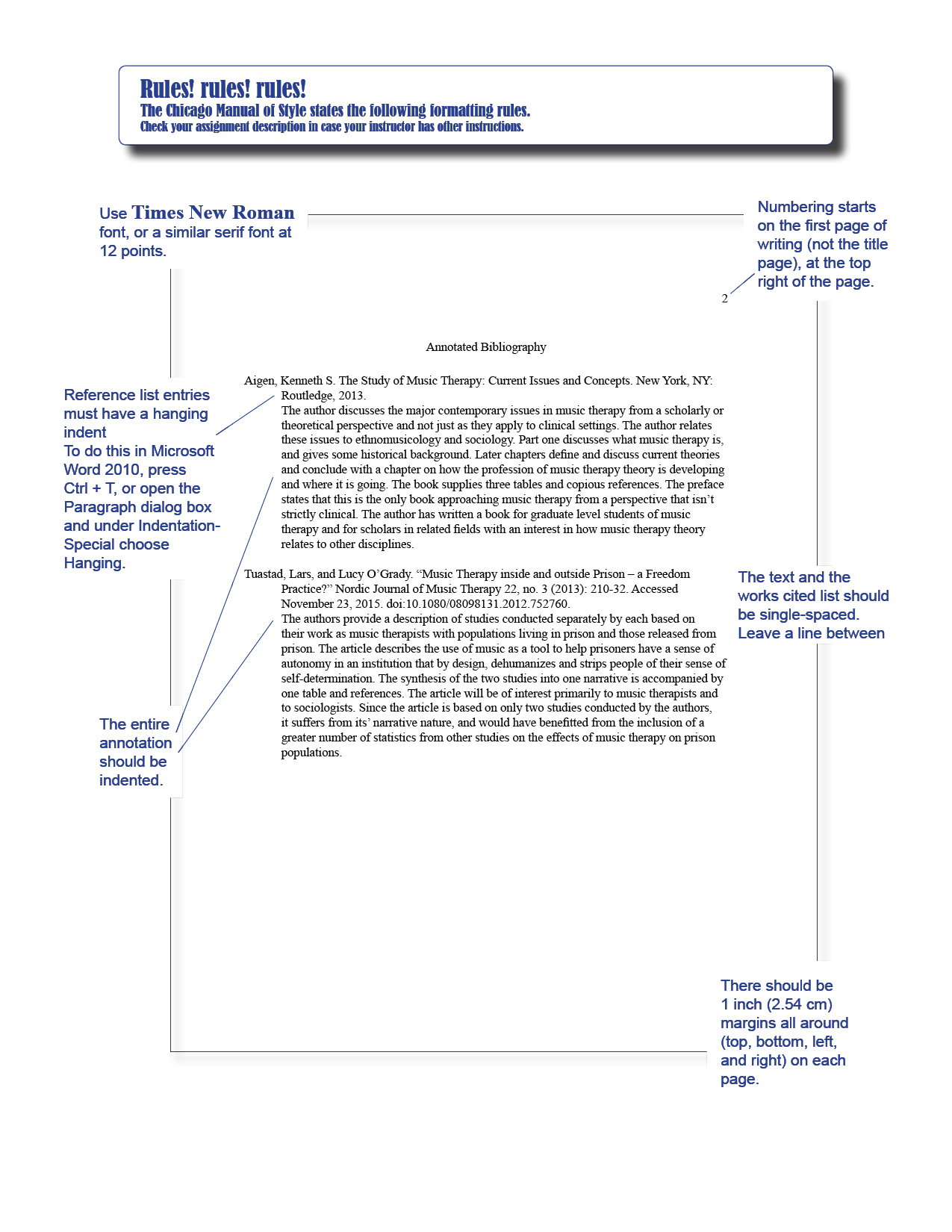 Chicago style annotated bibliography double spaced