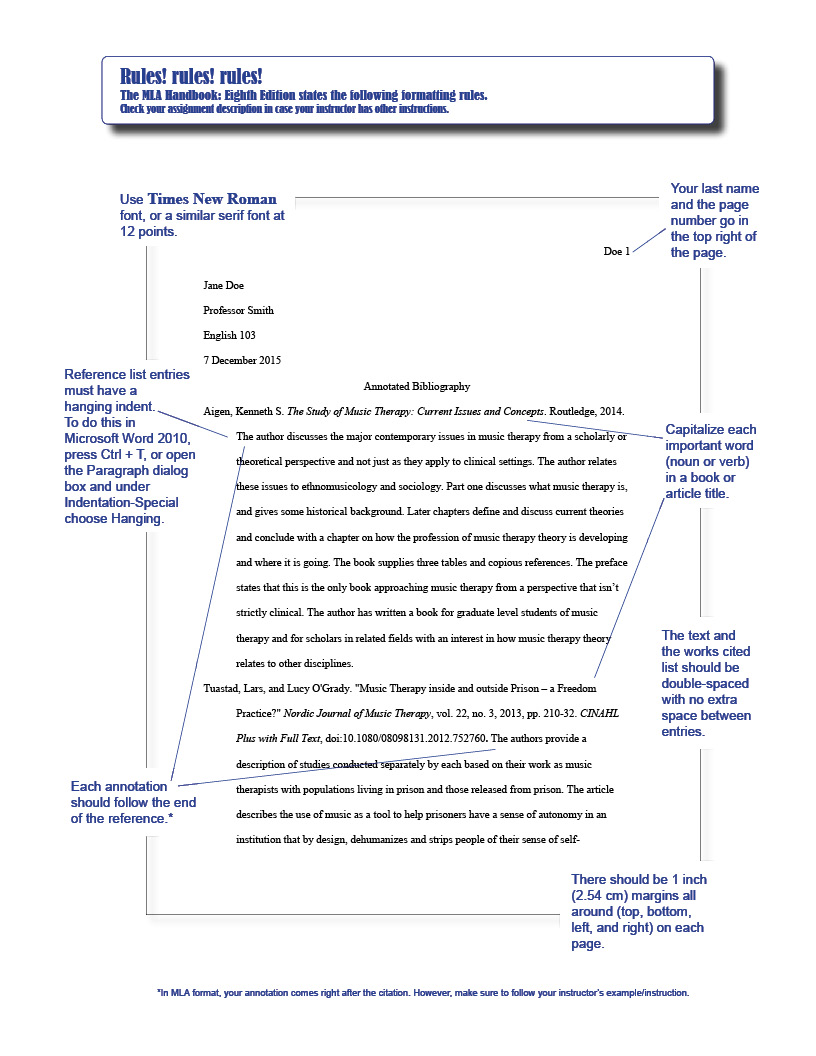 Annotated bibliography example for apa format   Integrity in