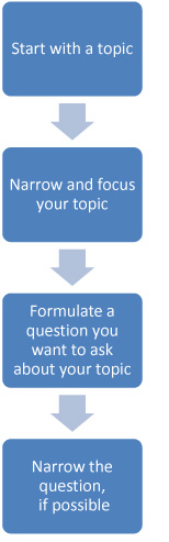 kinesiology research topic ideas