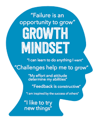 growth mindset head