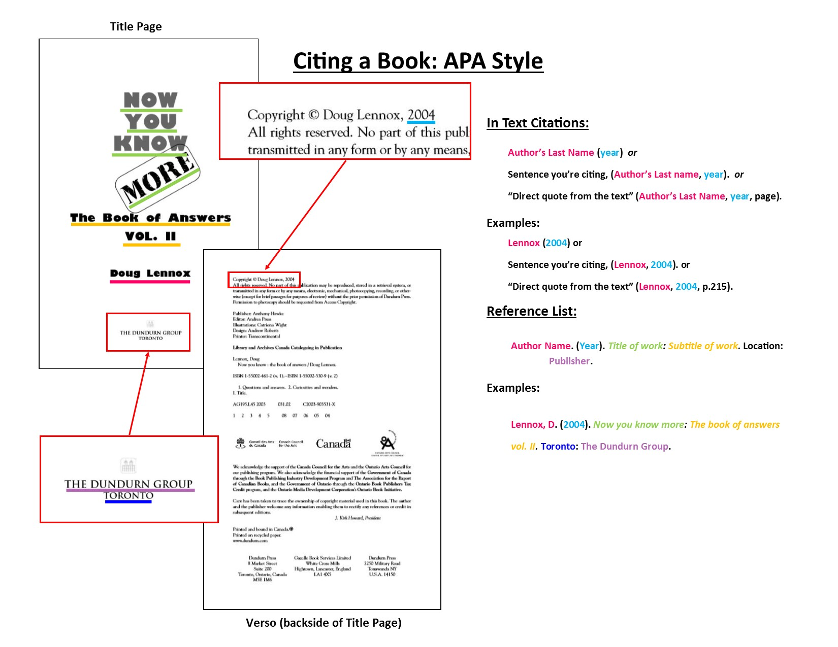 how to apa a book