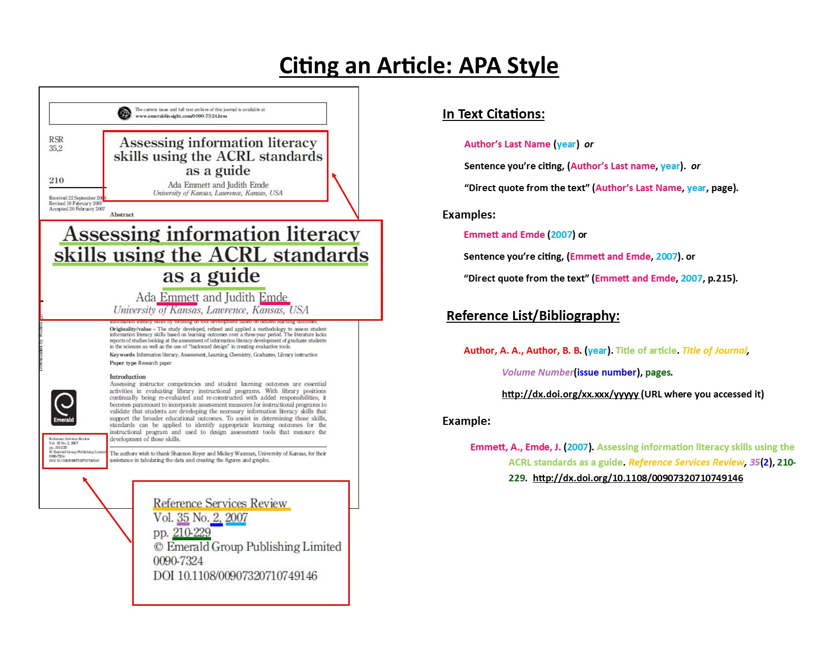 Apa citation eng 323 language acquisition guides at california apa article citation infographic ccuart