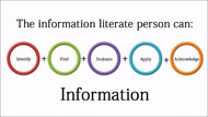 information literacy video screencapture