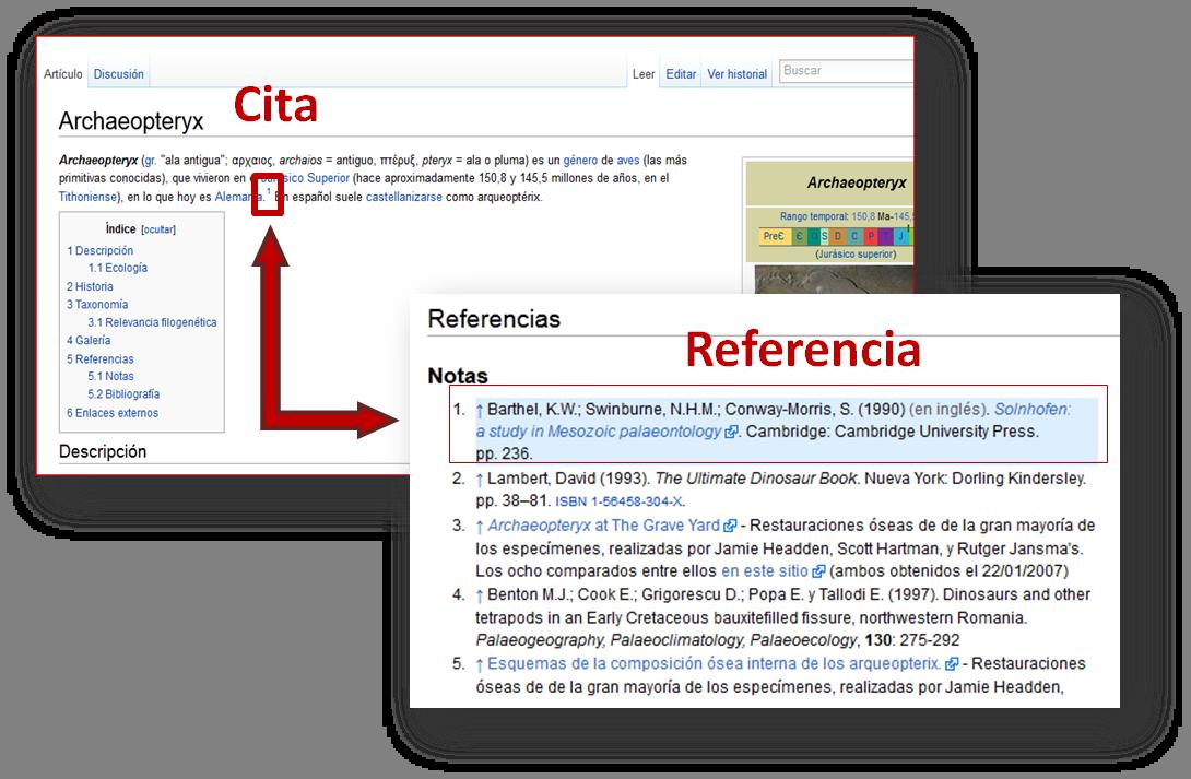 Cita textual los ejemplos de fichas de trabajo quotes for Cita oficina virtual de empleo
