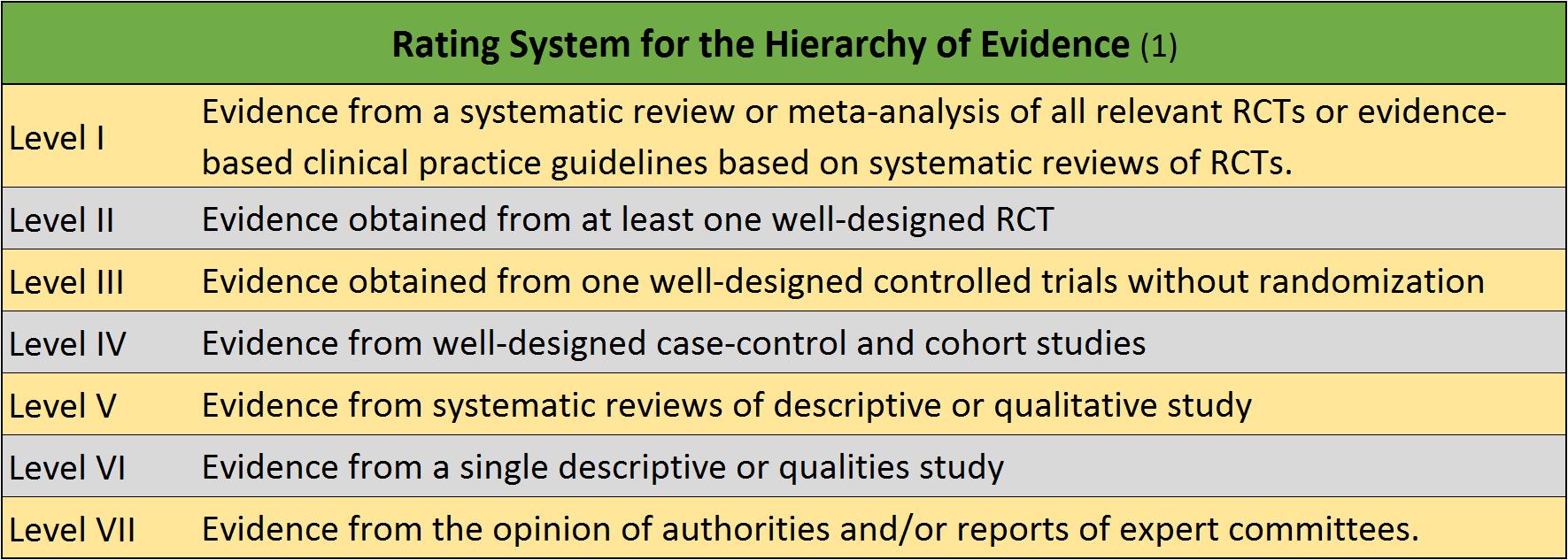evidence based practice 9 essay