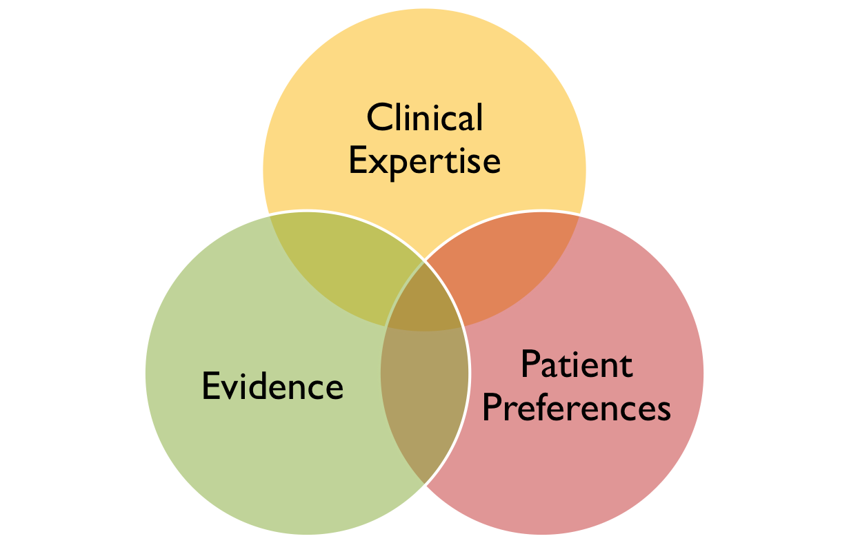 evidence based practice in nursing Description this course will provide a foundational overview of evidence-based  practice (ebp) in nursing and health sciences, including the seven steps of the.