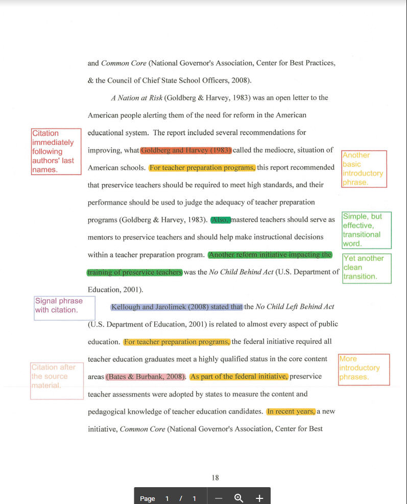 An excerpt showing the different parts of a literature review.