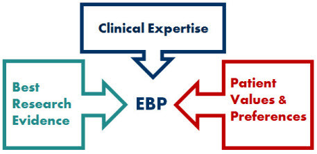 EBP graphic illustration