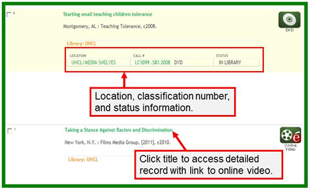 Shows location, classification number, and status information for DVD and title link for online video